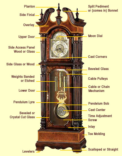Grandfather Clocks are Timeless Treasures